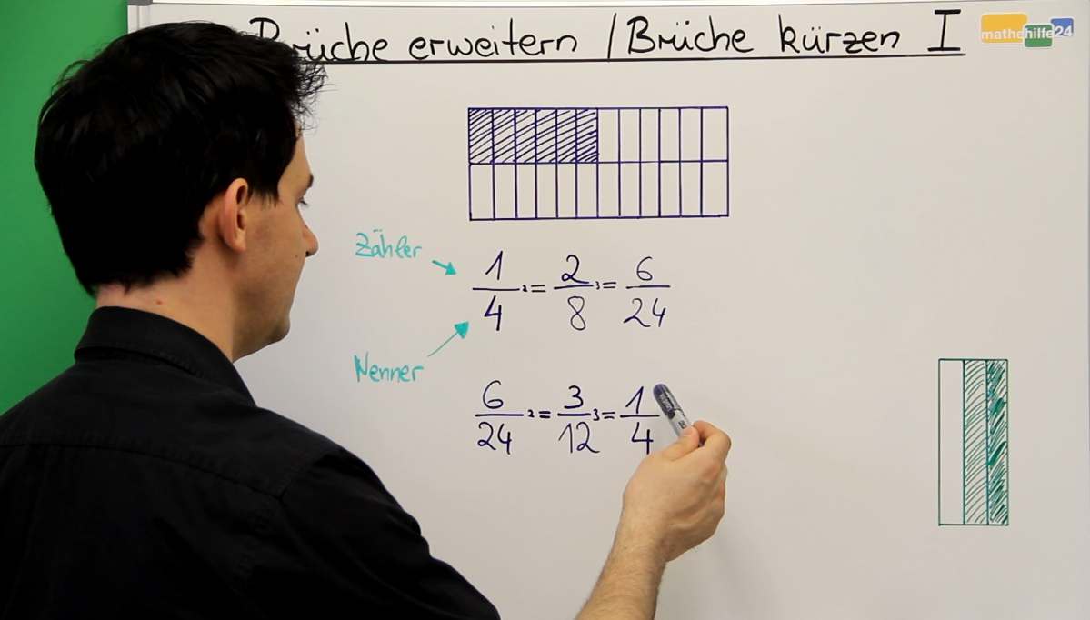 Brüche erweitern Brüche kürzen - Mathematik Nachhilfe Videos » mathehilfe24